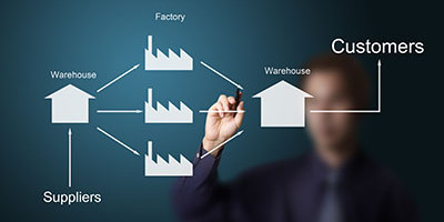 Warehouse Optimization within the Supply Chain