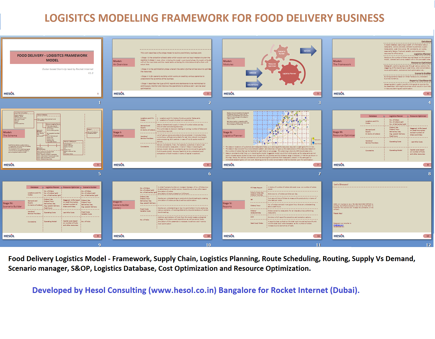 Supply Chain and Logistics Optimization for Food Delivery App
