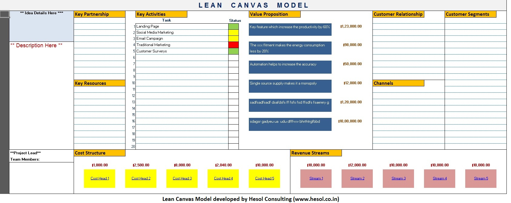 Lean Canvas Business Plan