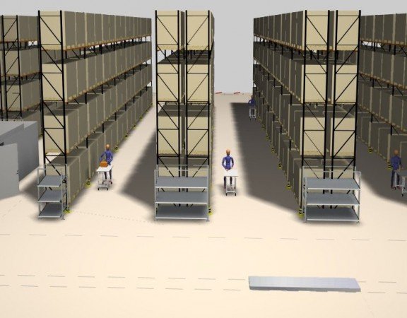Warehouse Design and Start Up