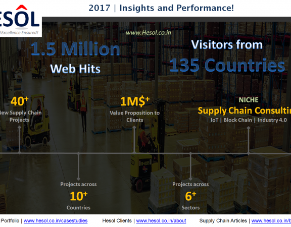 supply-chain-consulting supply-chain-iot block-chain industry4.0 logistics-consulting
